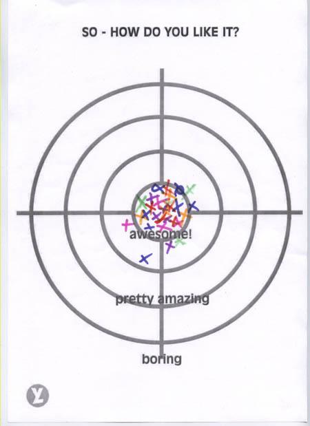 bullseye-2b - m